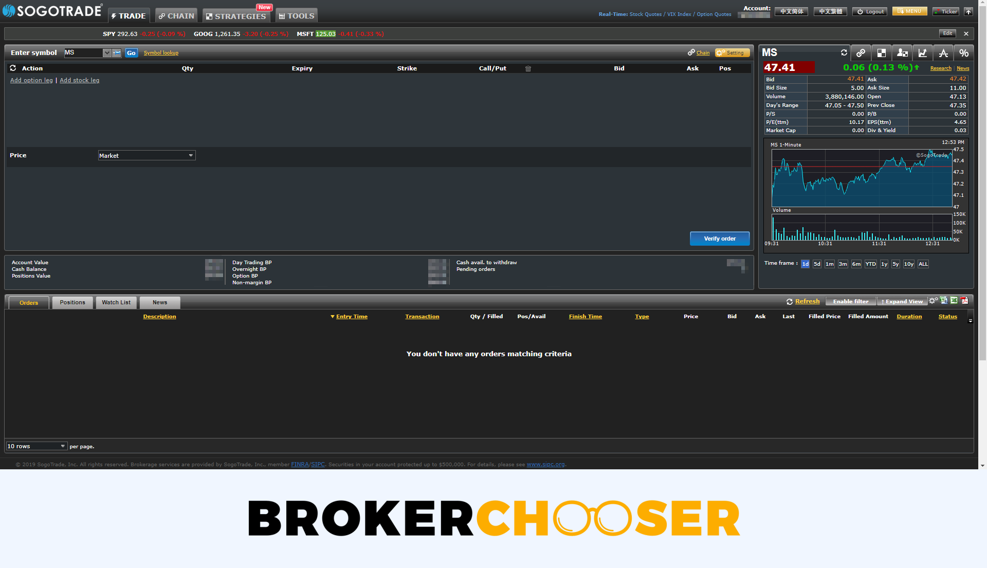Best discount brokers - SogoTrade trading platform