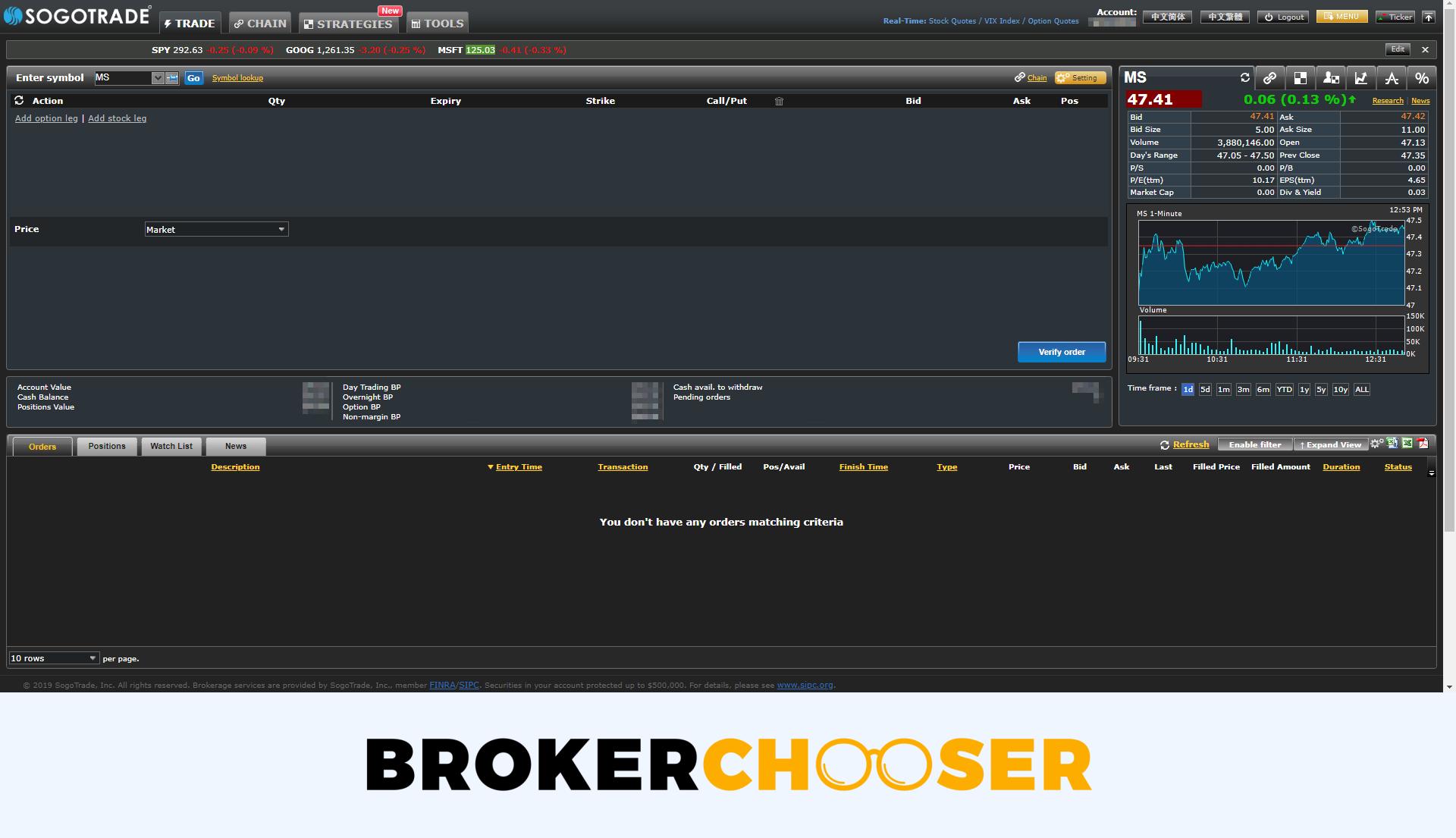 SogoTrade review - Web trading platform