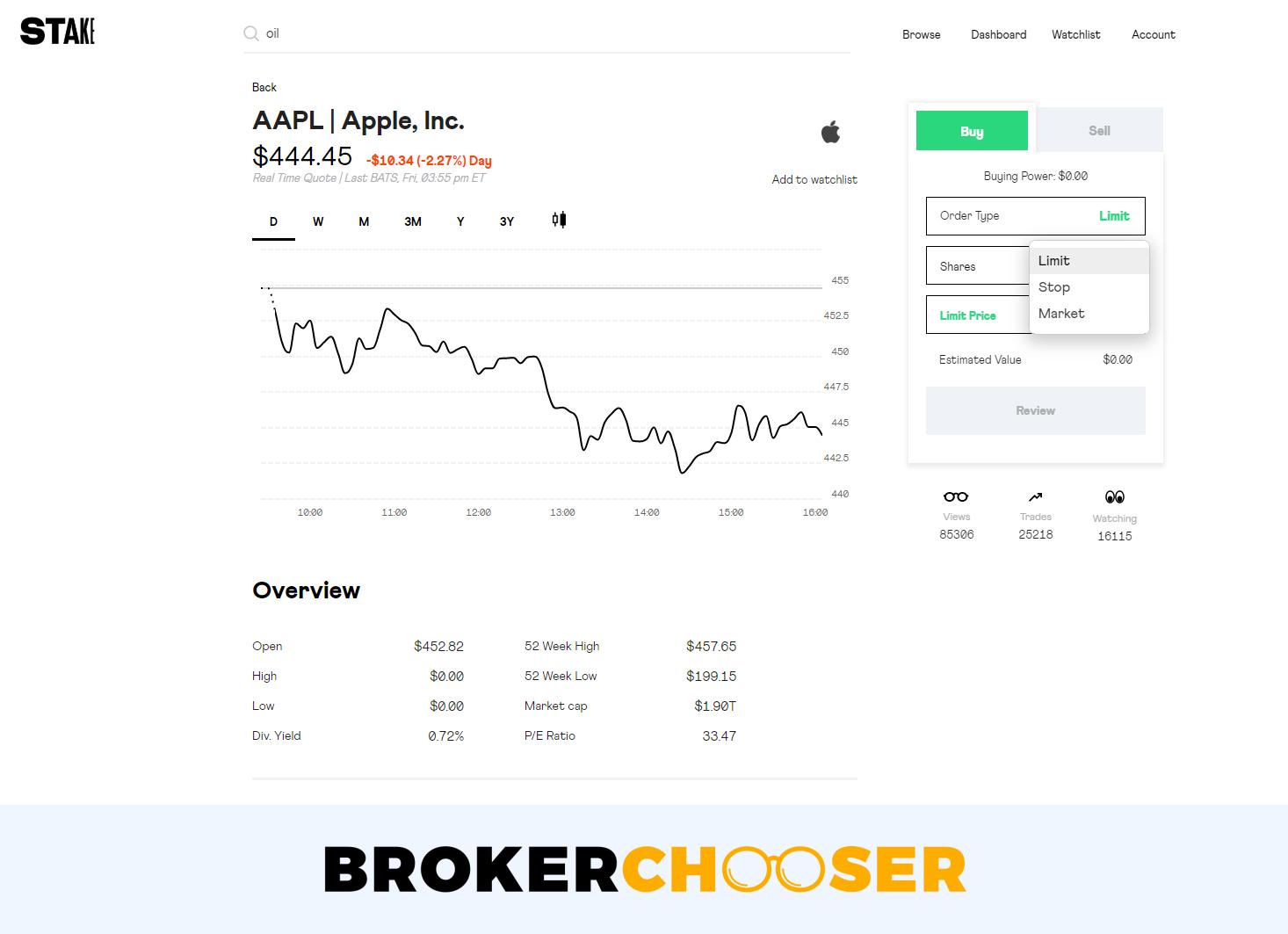 Stake review - Web trading platform - Order panel