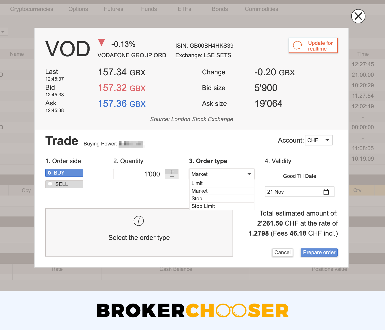 Swissquote review - Web trading platform - Order panel