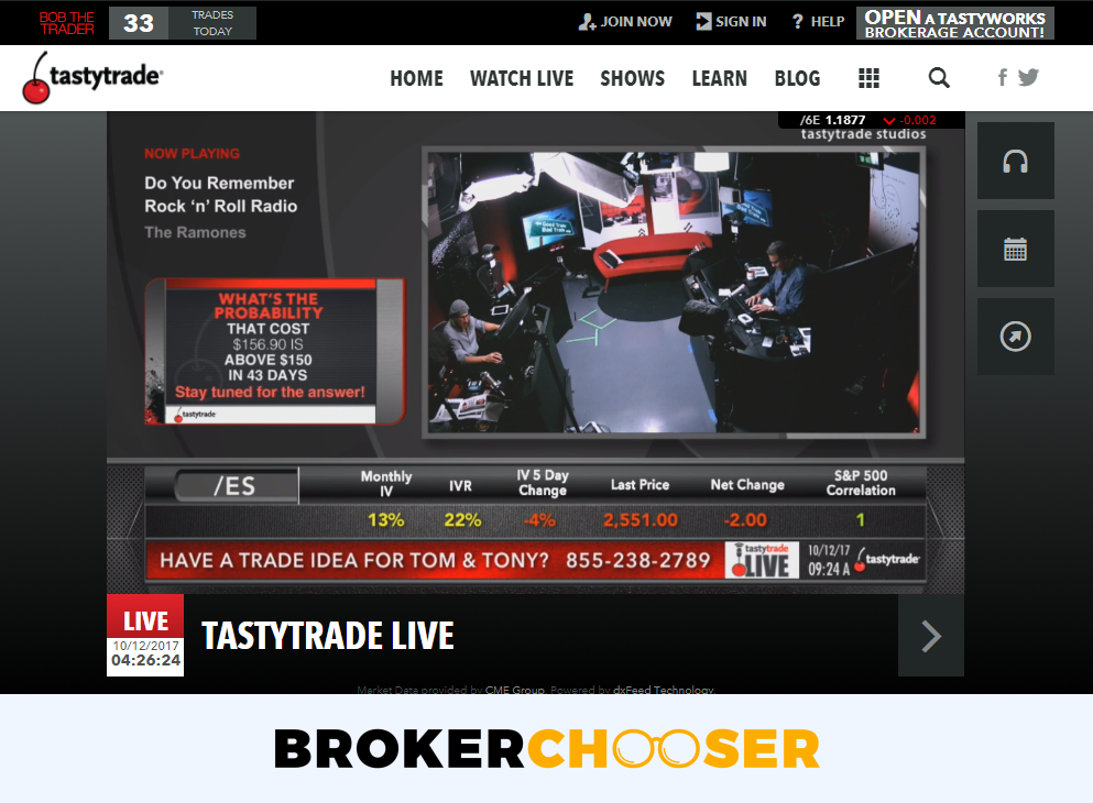 Tastyworks review  - Research - News feed
