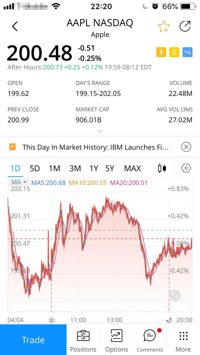 Best free trading apps - Webull - Mobile Trading Platform
