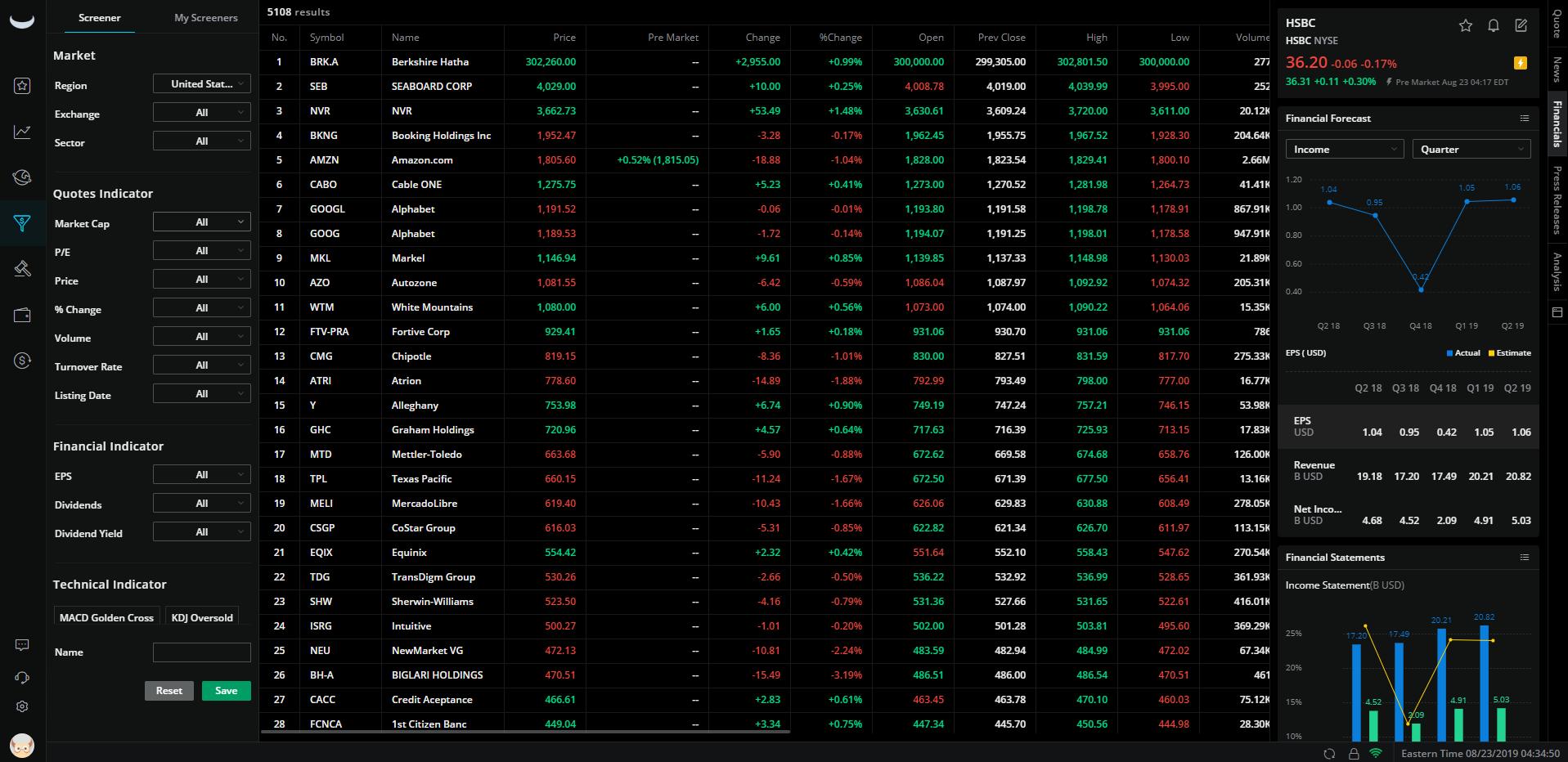 Webull review - Research - Stock Screener