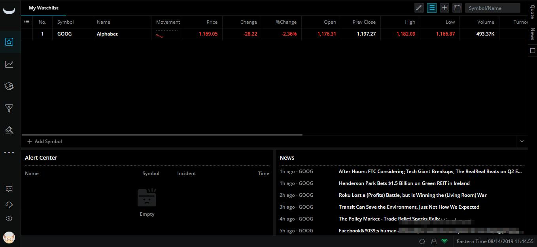 Webull review - Web trading platform