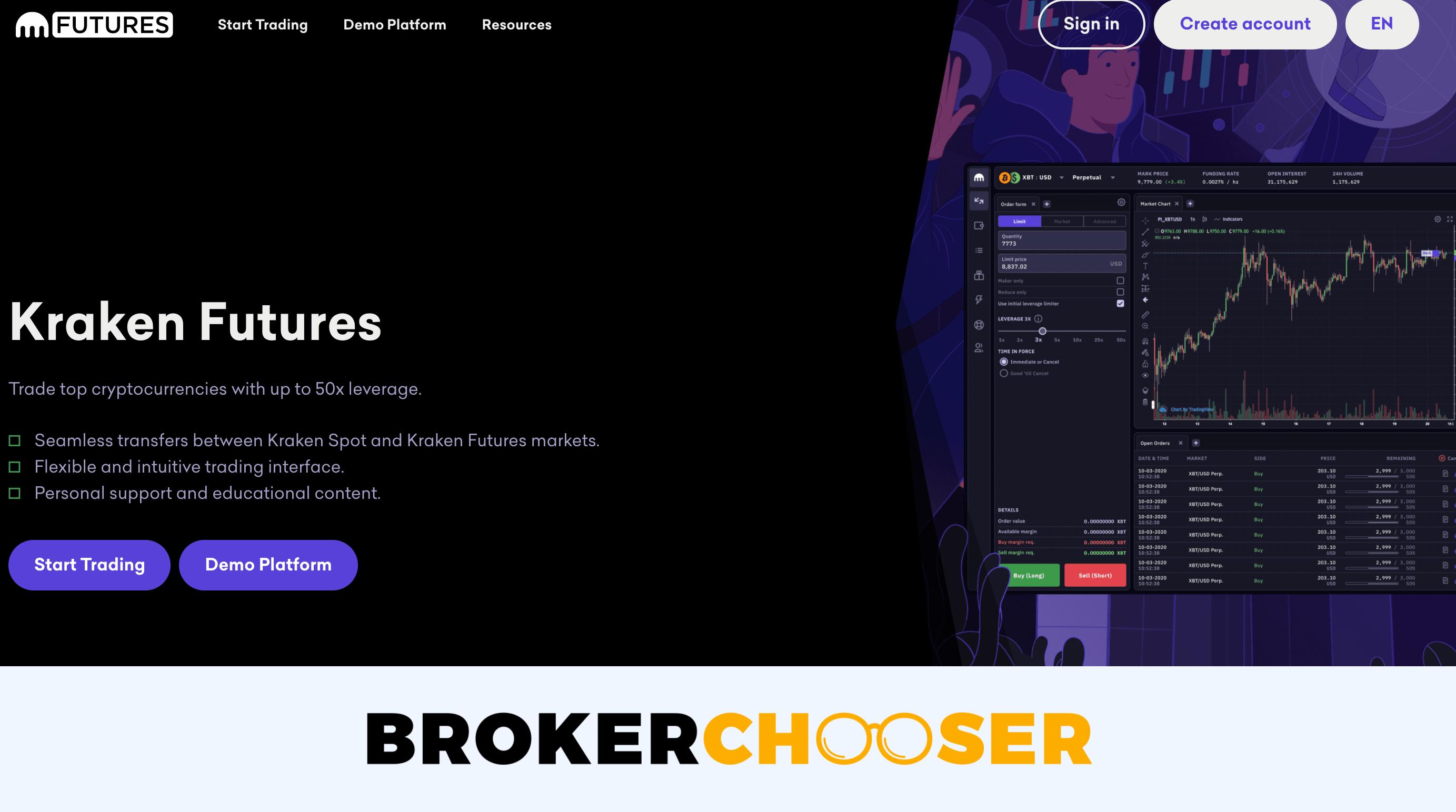 Kraken review - Product selection - Futures trading platform