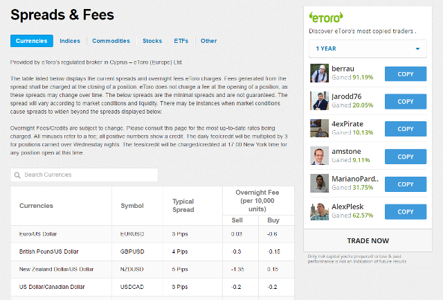 Etoro review: Fee structure spread and overnight fee