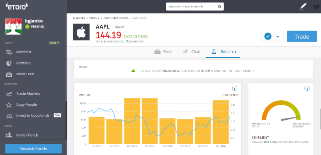 eToro review research hedge fund sentiment - Screenshot from etoro trading platform