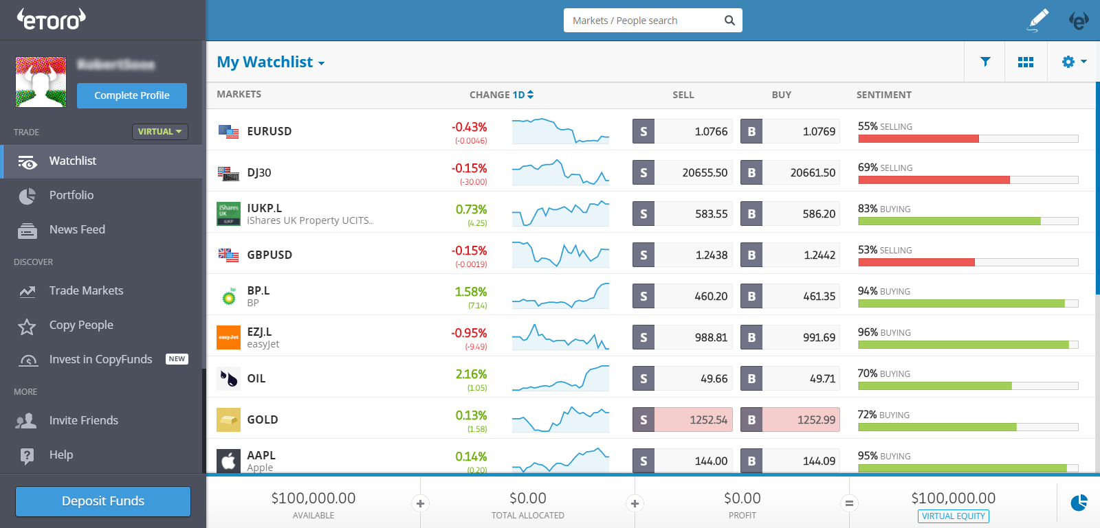 One of the Best CFD Brokers: A Screenshot of the Web Platform of Etoro