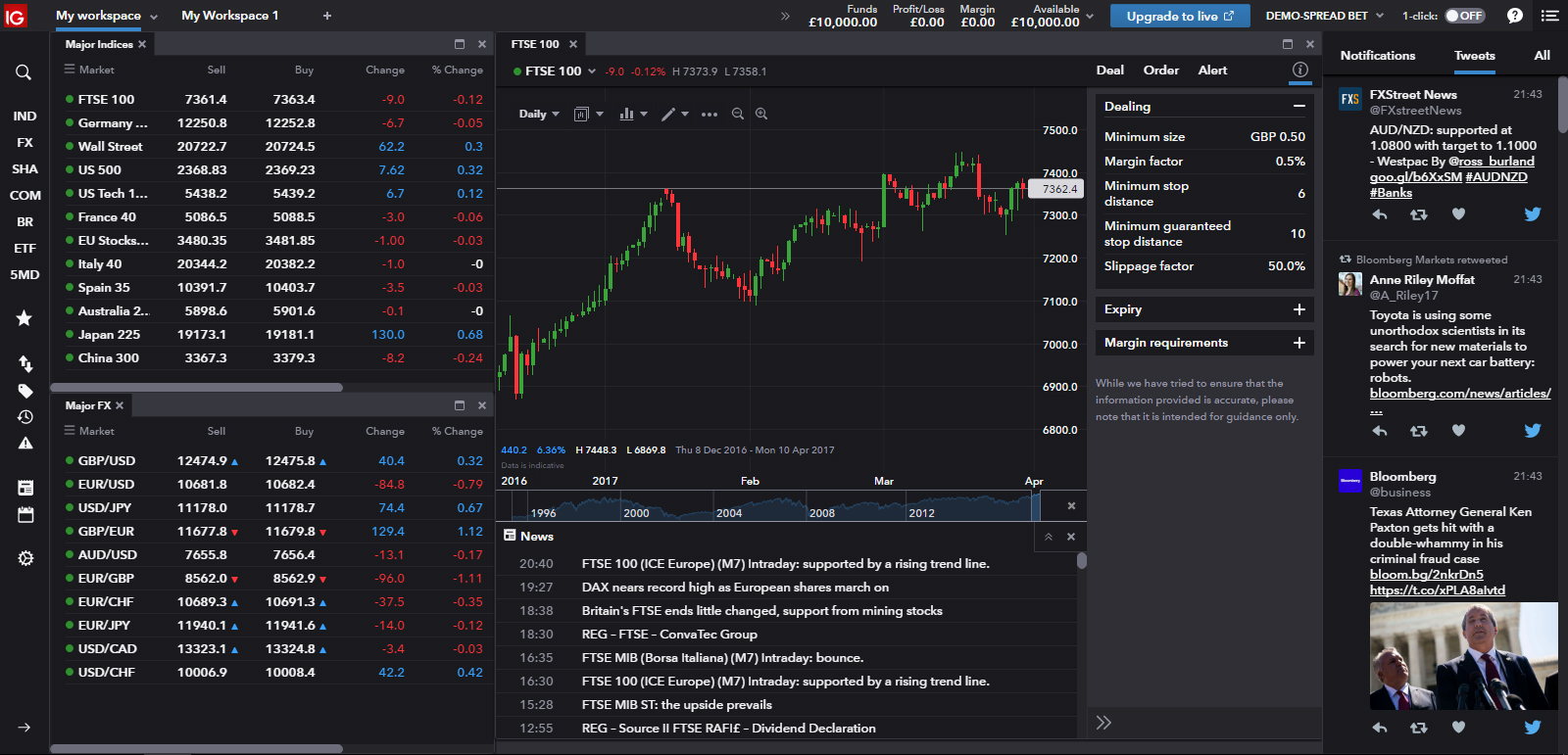 An Example of the Best CFD Trading Platforms: A Screenshot of the Web Platform of IG