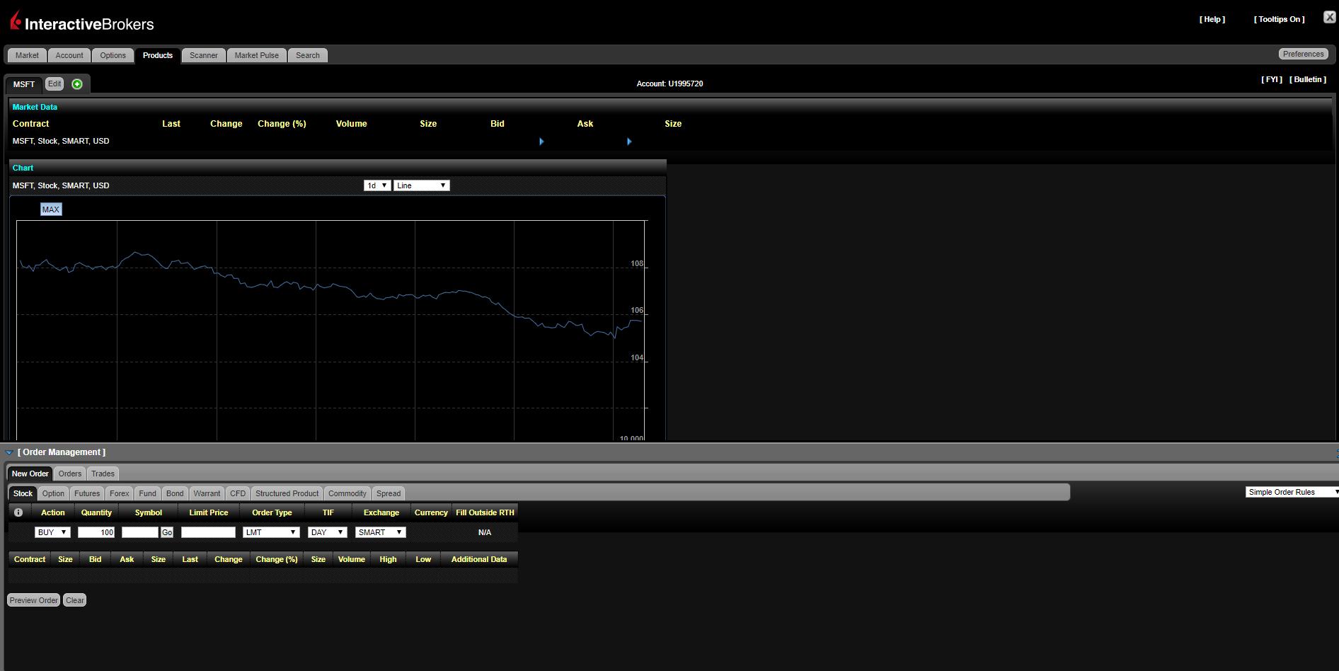 Futures options trading - Interactive Brokers - Web trading platform