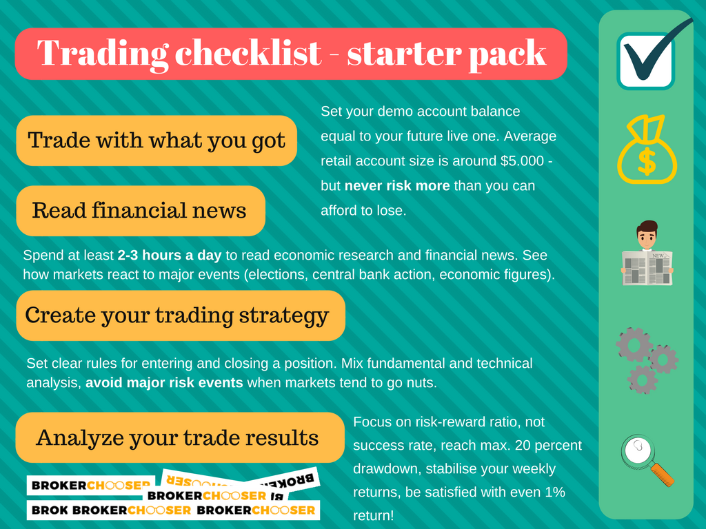An actionable checklist on how to become a trader