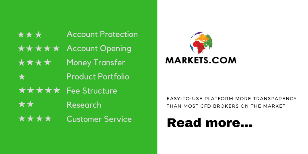 Markets.com review overview