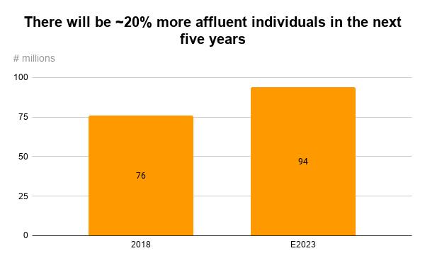 Morgan Stanley acquires E-Trade - 20% more affluent individuals